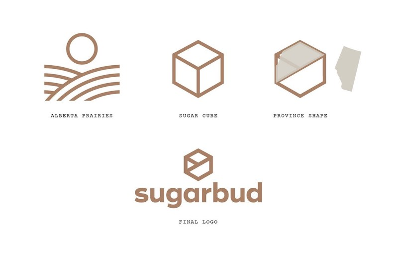 SugarBud Completes Corporate Rebrand and Launch of New Website