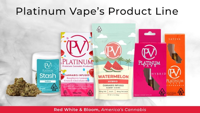 Red White & Bloom Brands Signs Binding Letter Of Intent To Acquire 100% Of Platinum Vape