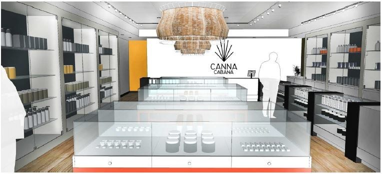 High Tide Announces the Opening of its Sixth and Seventh Canna Cabana Stores